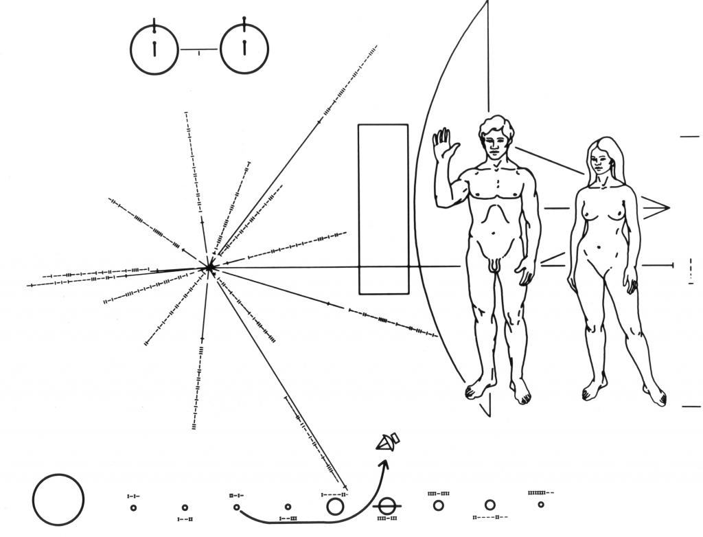 Placca delle sonde Pioneer